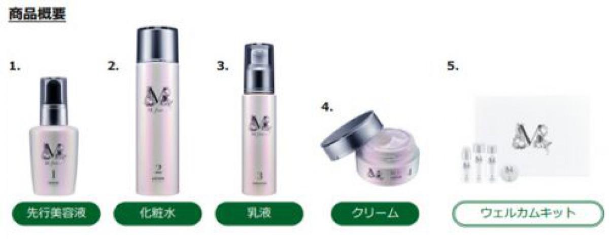 化粧品事業に本格参入/万田発酵