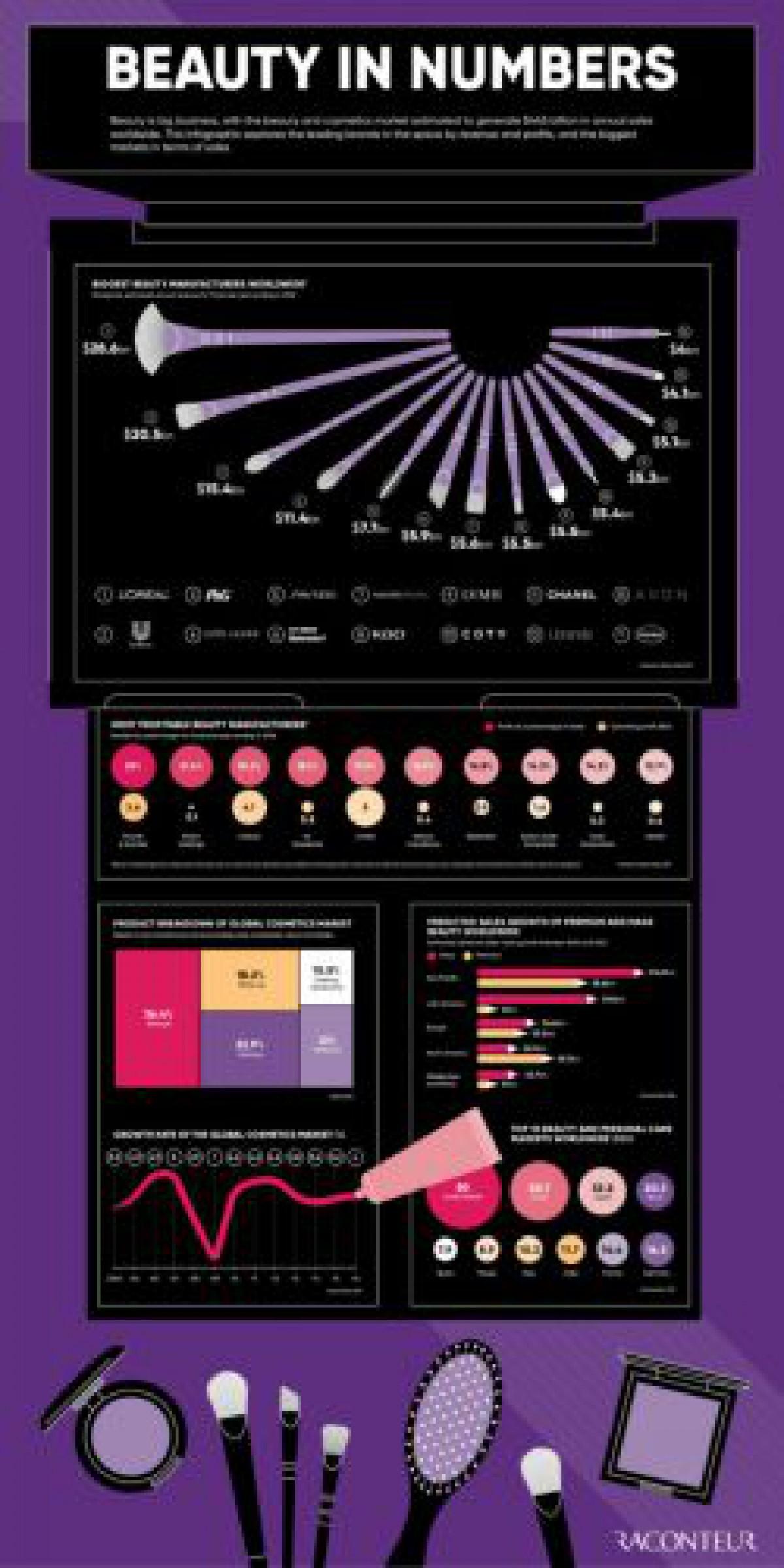 M.A.Cとクリニークに見るアメリカにおける化粧品マーケティングのトレンド