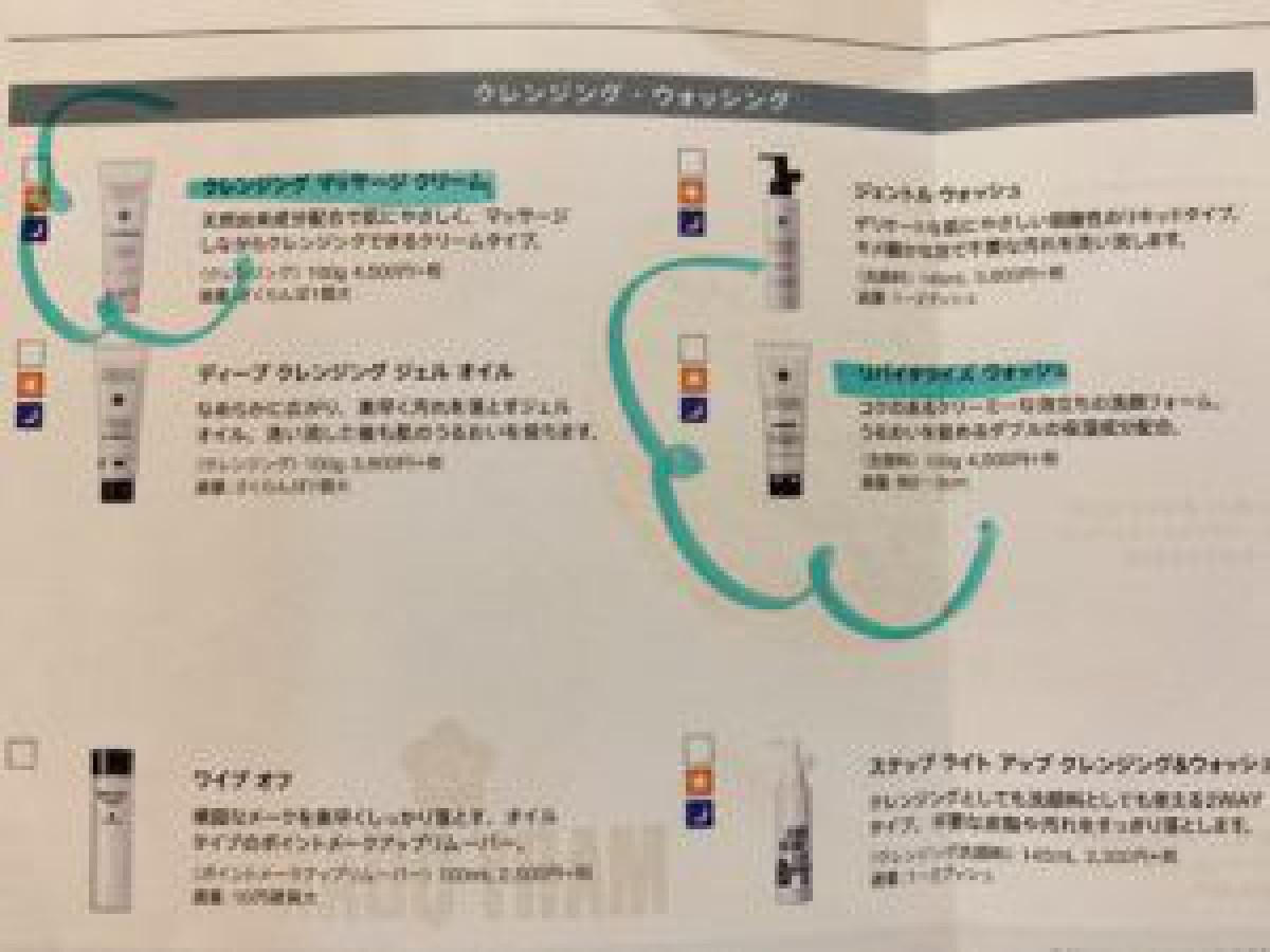 【マリークヮント】スキンケア洗顔口コミ,メイク効果は?